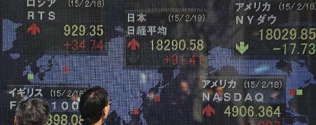 日経平均株価高値